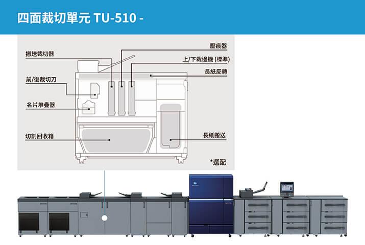 康鈦文件解決新方向四面刀裁切單元TU-510詳細圖片