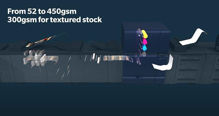康鈦文件解決新方向大量印刷設備推薦長紙張1300mm