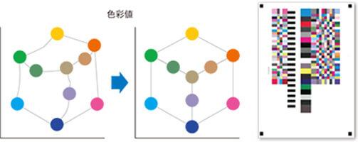康鈦文件解決新方向IQ-501特色解析灰平衡調整02