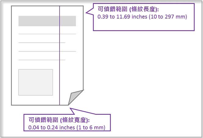 康鈦文件解決新方向自動對位印刷機自動檢核揪出髒污斑點與線條IQ-501再進化02