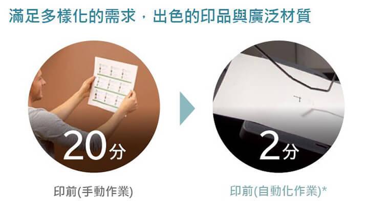 康鈦彩色數位印刷機C4080配有IQ-501自動化作業