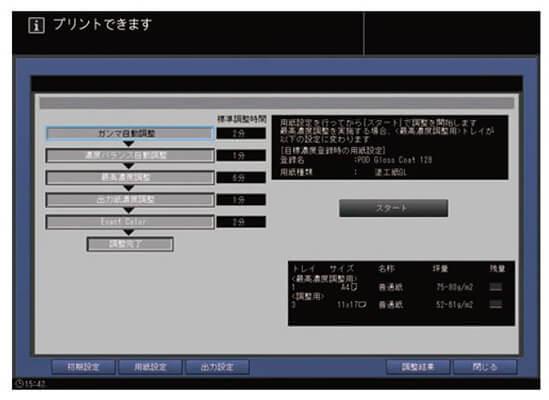 康鈦彩色數位印刷機C4080搭配IQ-501減少因人為因素所產生的問題