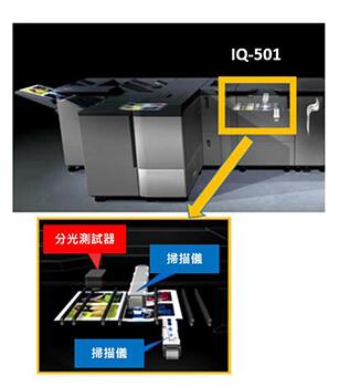 康鈦最新消息AccurioPress C4080/C4070可配備智能品質優化單元IQ-501
